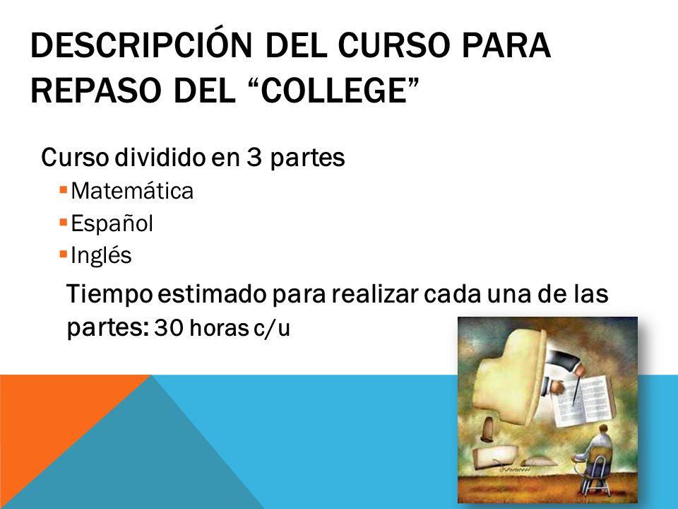 DESCRIPCIÓN DEL CURSO PARA REPASO DEL COLLEGE Curso dividido en 3 partes Matemática Español Inglés Tiempo estimado para realizar cada una de las parte