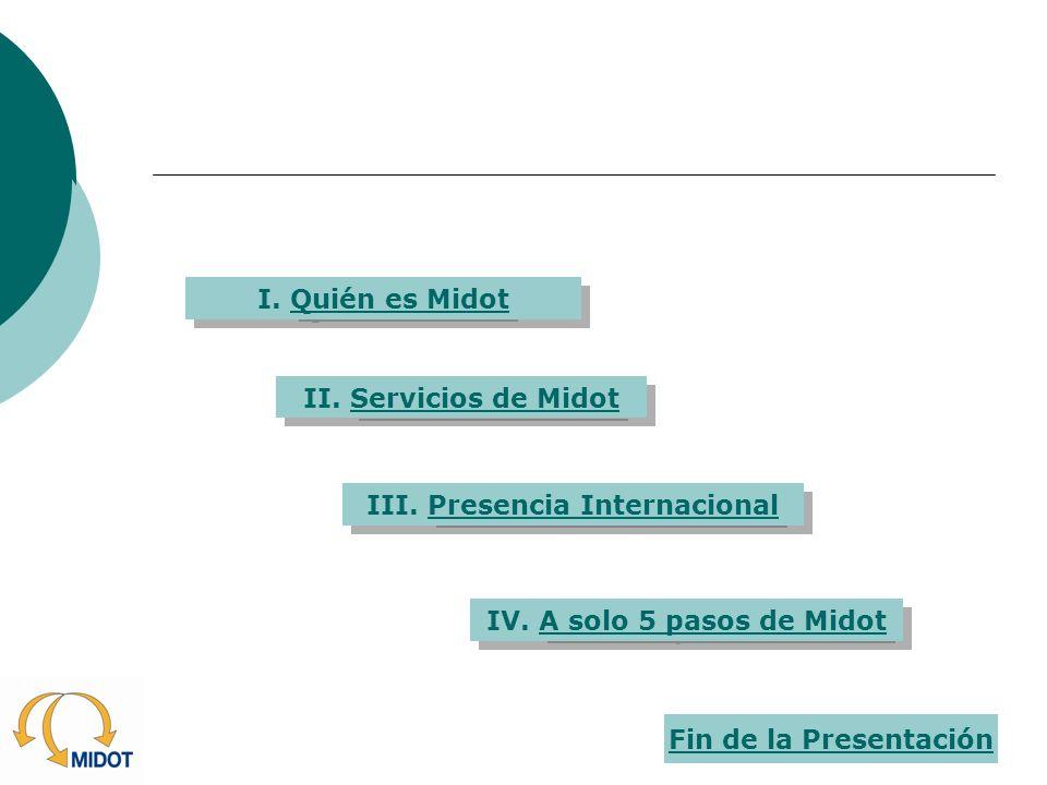 I. Quién es MidotQuién es Midot I. Quién es MidotQuién es Midot II. Servicios de MidotServicios de Midot II. Servicios de MidotServicios de Midot III.