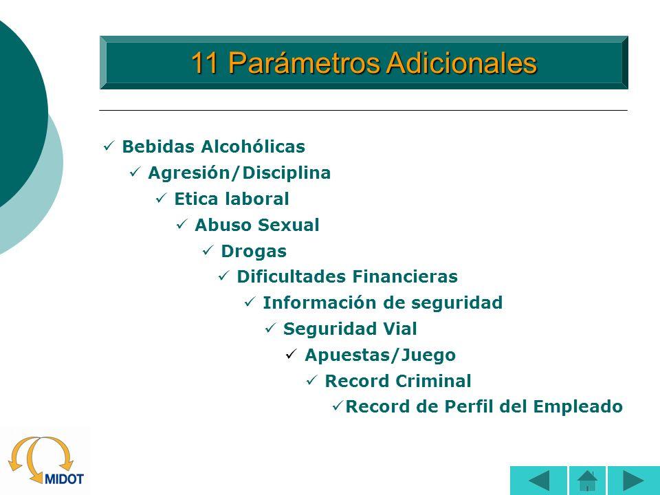 11 Parámetros Adicionales 11 Parámetros Adicionales Bebidas Alcohólicas Agresión/Disciplina Etica laboral Drogas Dificultades Financieras Información