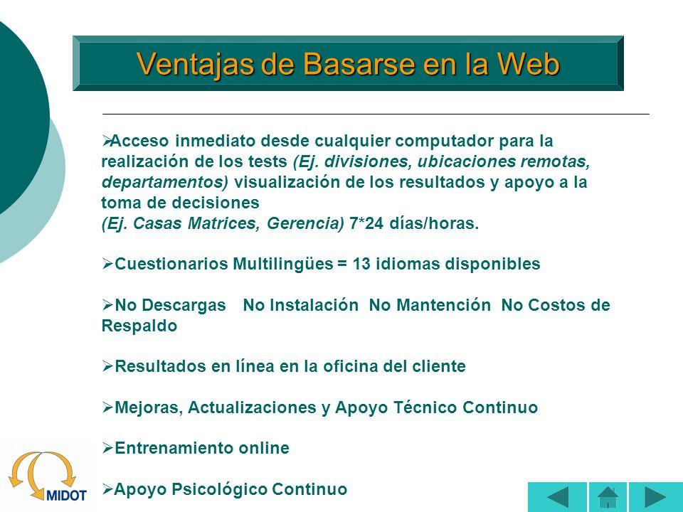 Ventajas de Basarse en la Web Ventajas de Basarse en la Web Acceso inmediato desde cualquier computador para la realización de los tests (Ej. division
