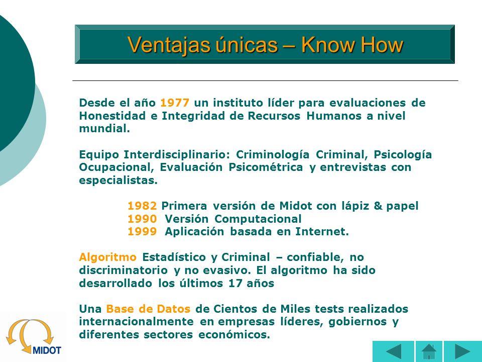 Ventajas únicas – Know How Ventajas únicas – Know How Desde el año 1977 un instituto líder para evaluaciones de Honestidad e Integridad de Recursos Hu