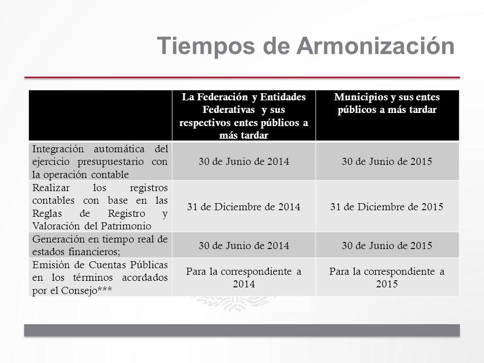 Tiempos de Armonización La Federación y Entidades Federativas y sus respectivos entes públicos a más tardar Municipios y sus entes públicos a más tard