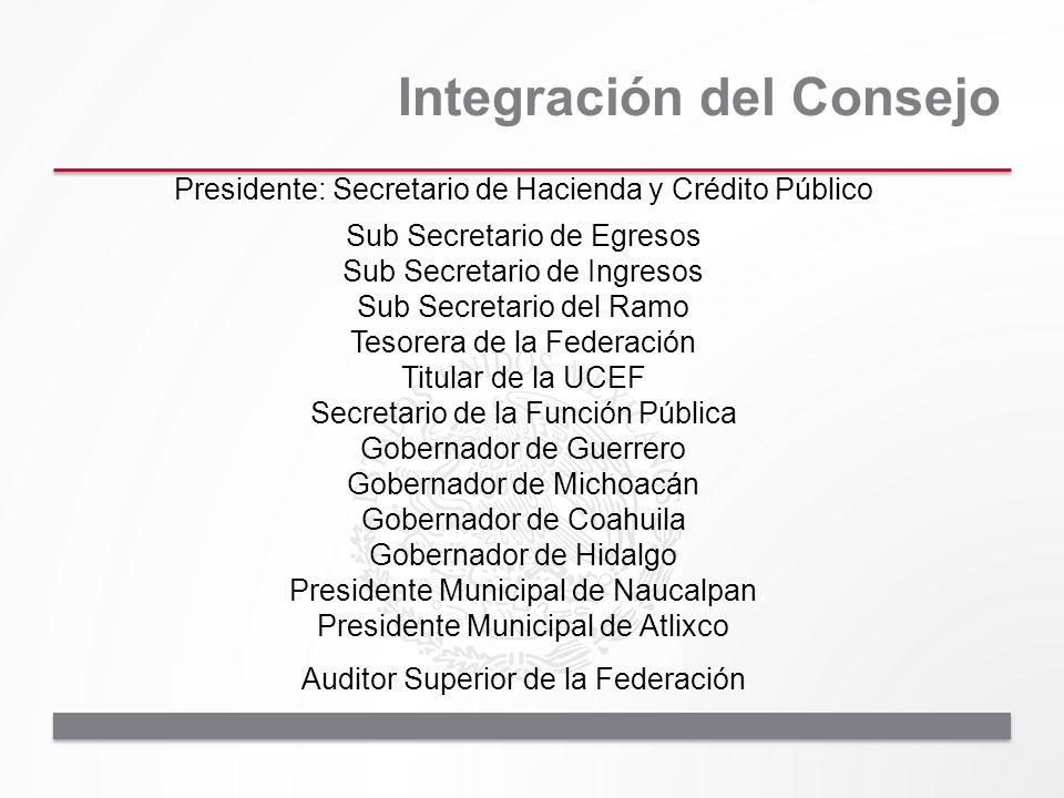 Integración del Consejo Presidente: Secretario de Hacienda y Crédito Público Sub Secretario de Egresos Sub Secretario de Ingresos Sub Secretario del R
