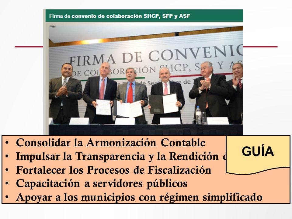 Consolidar la Armonización Contable Impulsar la Transparencia y la Rendición de Cuentas Fortalecer los Procesos de Fiscalización Capacitación a servid