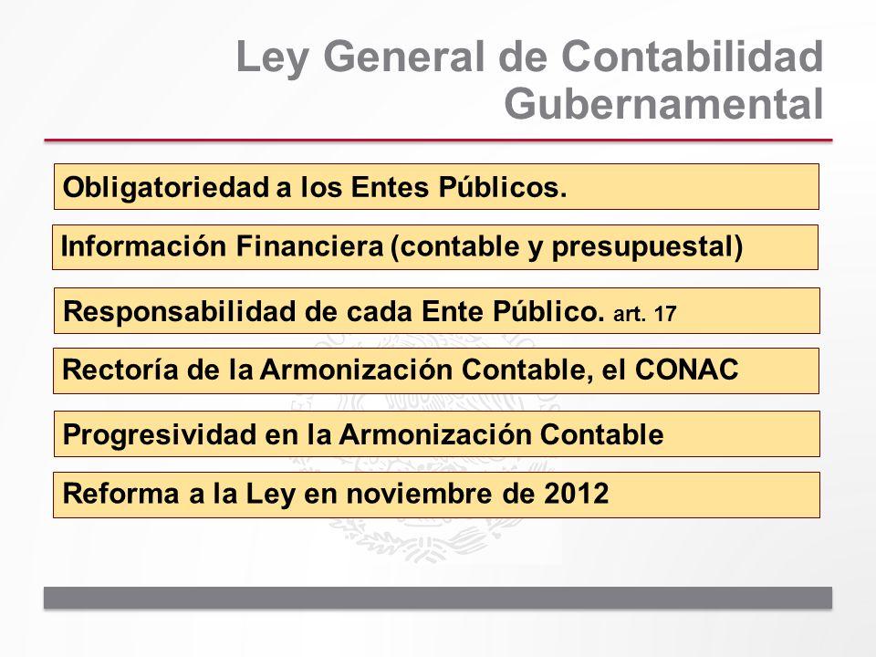 Ley General de Contabilidad Gubernamental Obligatoriedad a los Entes Públicos. Información Financiera (contable y presupuestal) Rectoría de la Armoniz