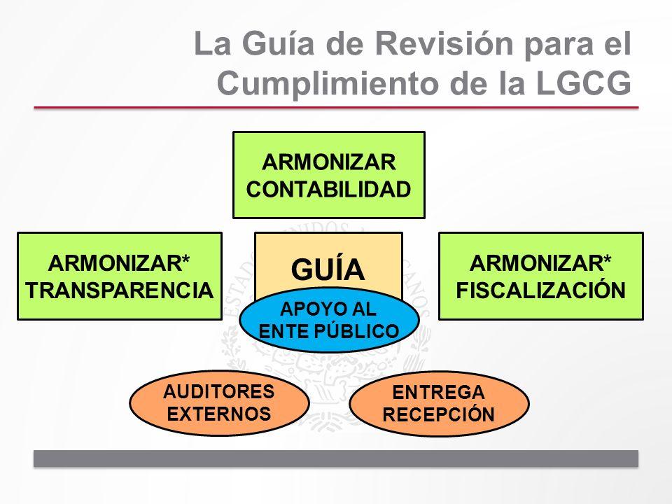 La Guía de Revisión para el Cumplimiento de la LGCG GUÍA ARMONIZAR* TRANSPARENCIA ARMONIZAR CONTABILIDAD ARMONIZAR* FISCALIZACIÓN AUDITORES EXTERNOS E
