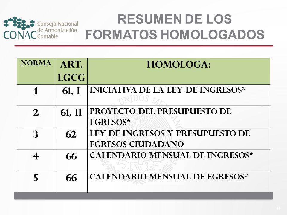 29 RESUMEN DE LOS FORMATOS HOMOLOGADOS Norma Art. LGCG Homologa: 161, I Iniciativa de la Ley de Ingresos* 261, II Proyecto del Presupuesto de Egresos*