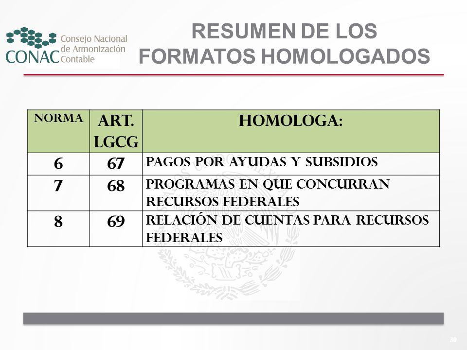 30 Norma Art. LGCG Homologa: 667 Pagos por Ayudas y Subsidios 768 Programas en que concurran recursos federales 869 Relación de cuentas para recursos