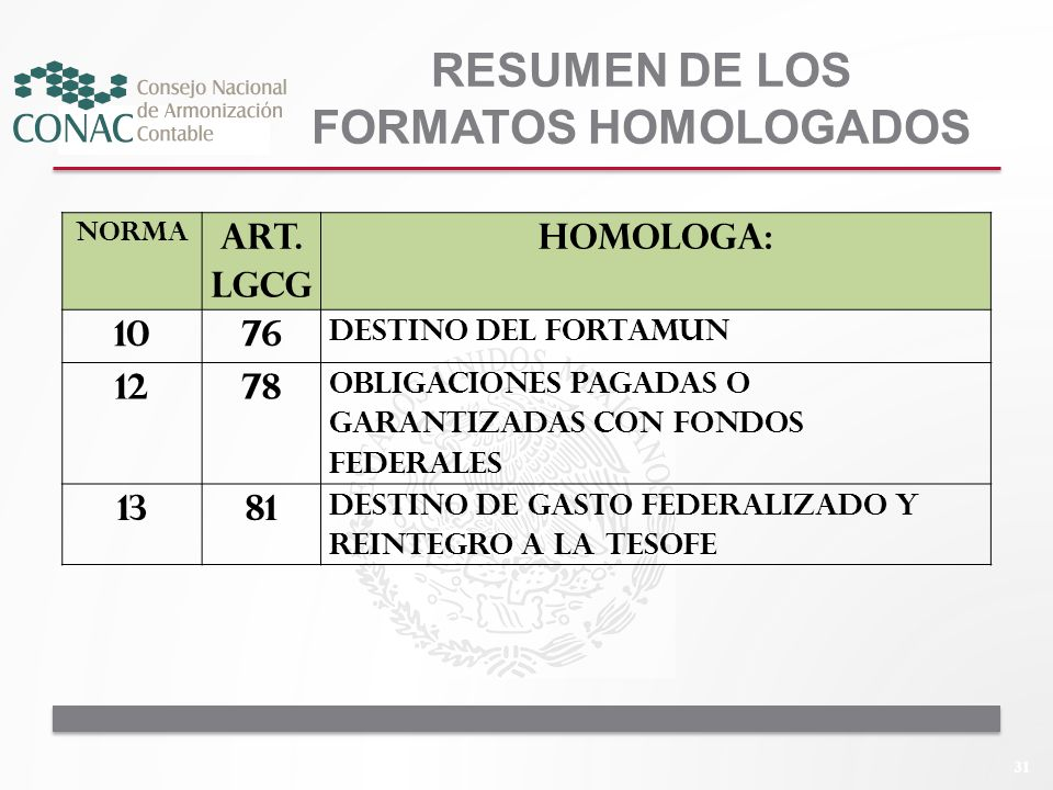 31 Norma Art. LGCG Homologa: 1076 Destino del FORTAMUN 1278 Obligaciones pagadas o garantizadas con fondos federales 1381 Destino de gasto federalizad