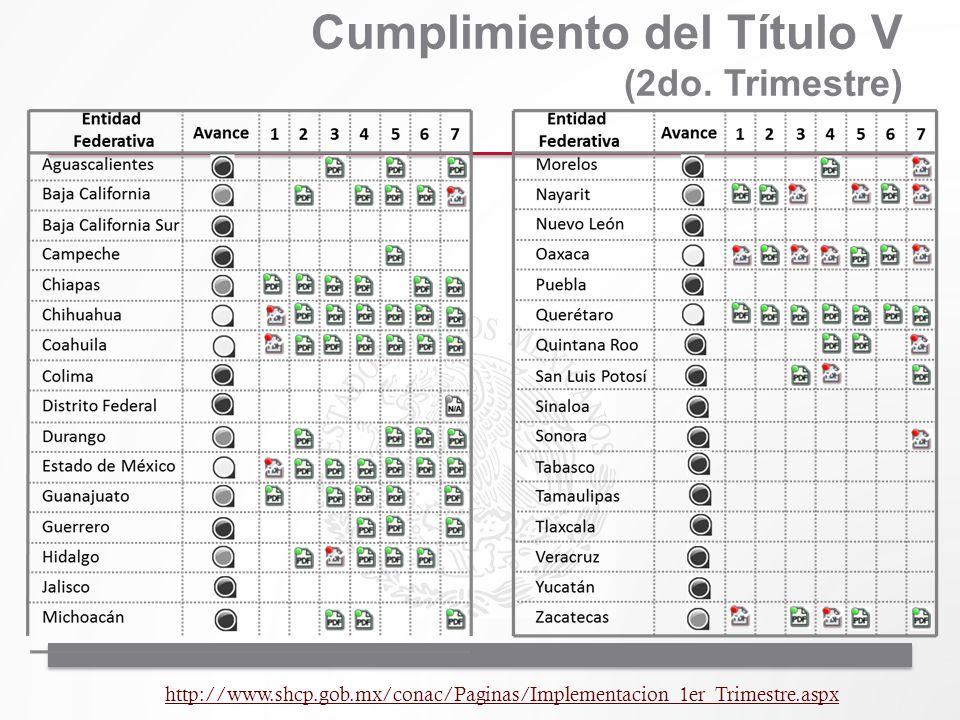 Cumplimiento del Título V (2do. Trimestre) http://www.shcp.gob.mx/conac/Paginas/Implementacion_1er_Trimestre.aspx