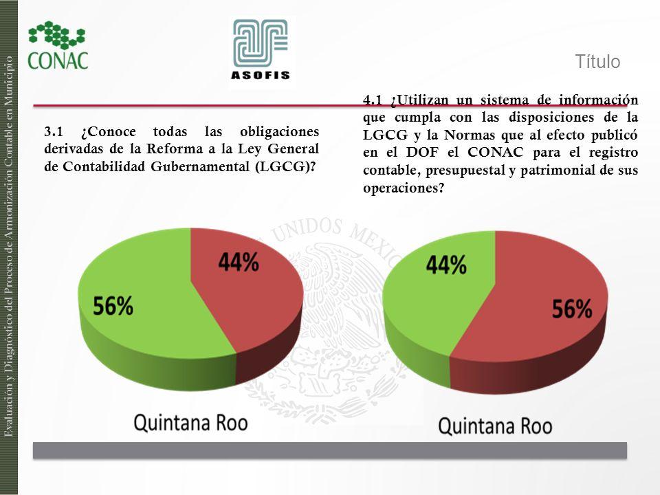 Título 6.1 ¿El municipio emite su cuenta pública conforme a la estructura establecida en el Artículo 55 de la LGCG.