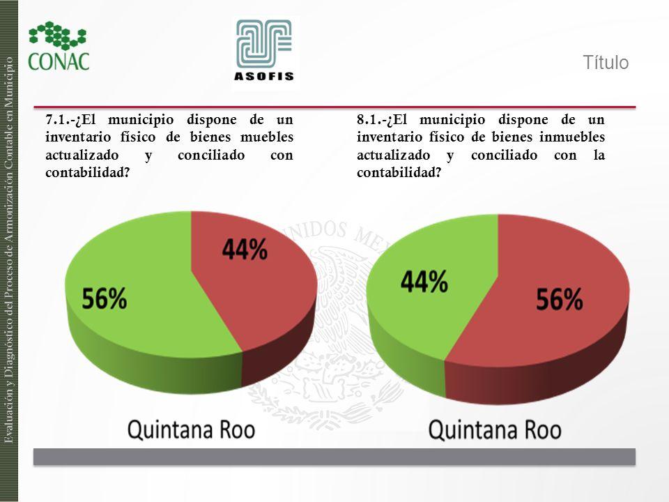 Consolidar la Armonización Contable Impulsar la Transparencia y la Rendición de Cuentas Fortalecer los Procesos de Fiscalización Capacitación a servidores públicos Apoyar a los municipios con régimen simplificado GUÍA