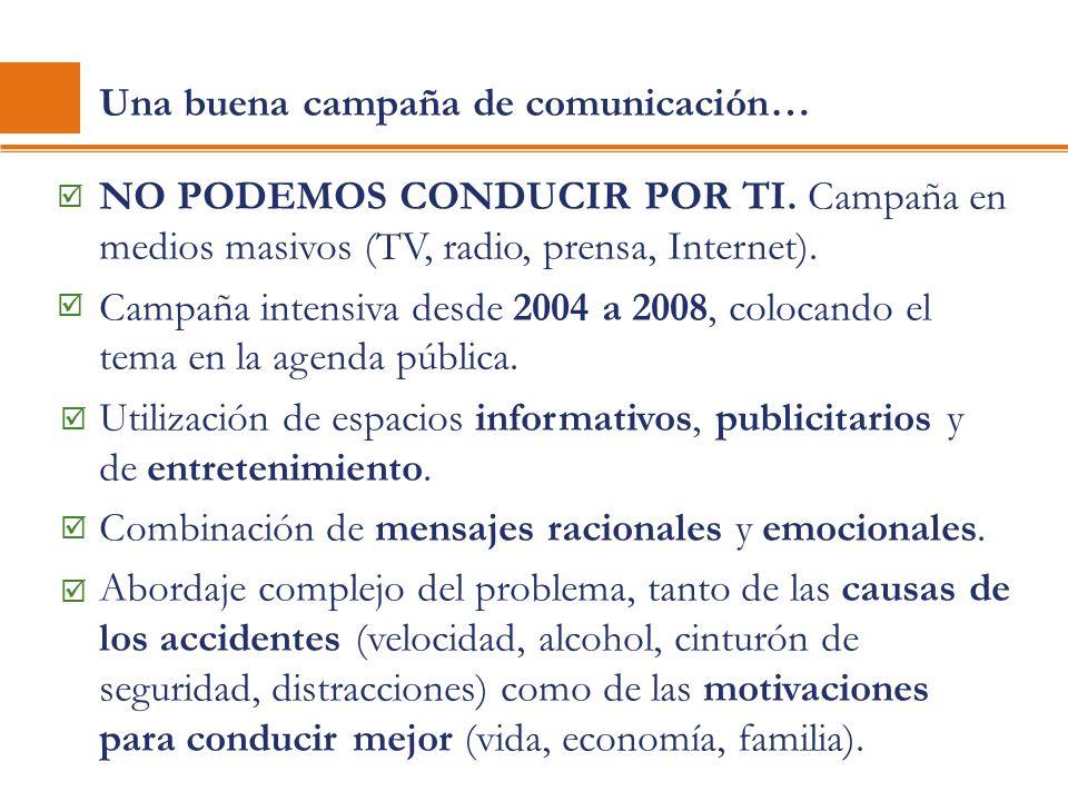 Una buena campaña de comunicación… NO PODEMOS CONDUCIR POR TI. Campaña en medios masivos (TV, radio, prensa, Internet). Campaña intensiva desde 2004 a