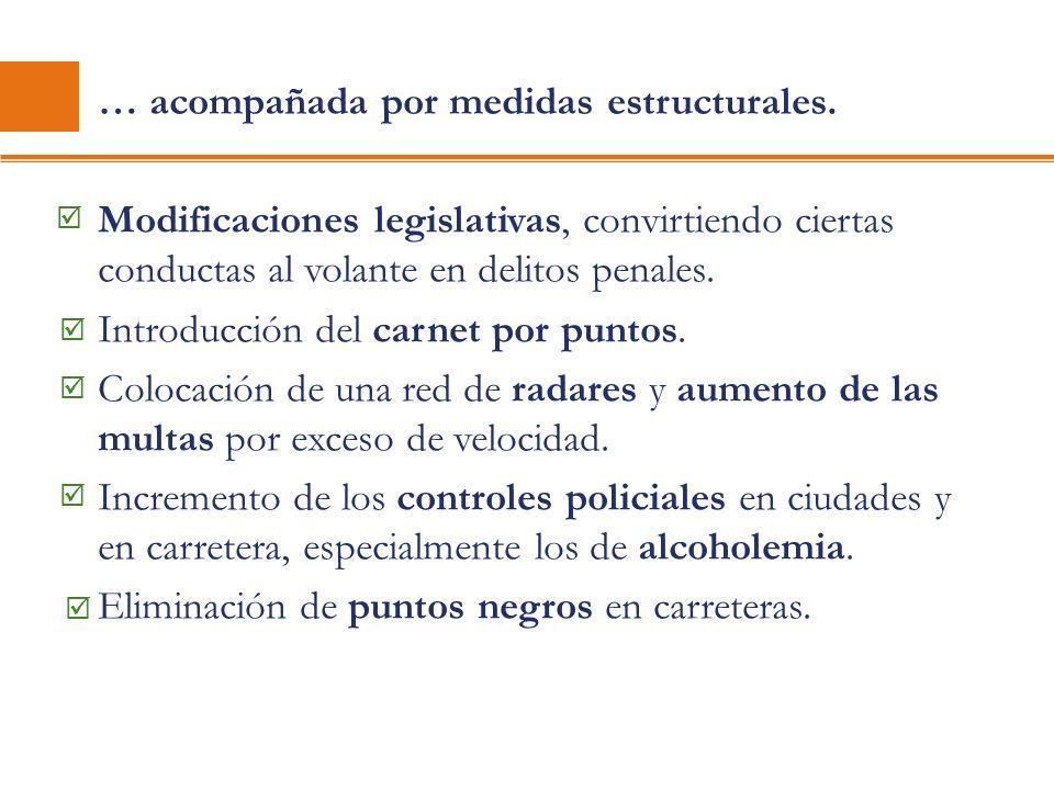 … acompañada por medidas estructurales. Modificaciones legislativas, convirtiendo ciertas conductas al volante en delitos penales. Introducción del ca