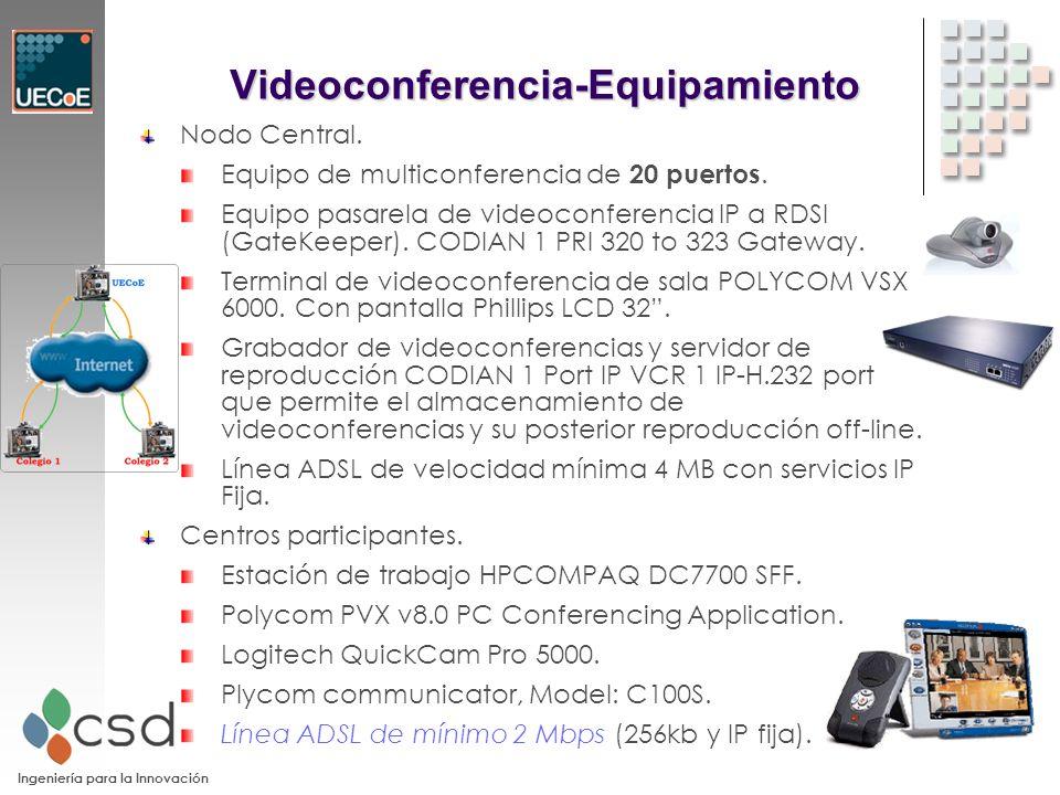Ingeniería para la Innovación Videoconferencia - Características Capacidad de hasta 20 conexiones simultáneas.