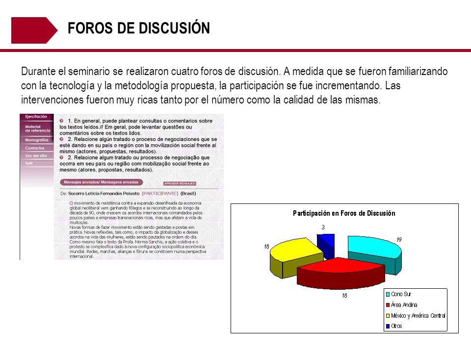 FOROS DE DISCUSIÓN Durante el seminario se realizaron cuatro foros de discusión. A medida que se fueron familiarizando con la tecnología y la metodolo