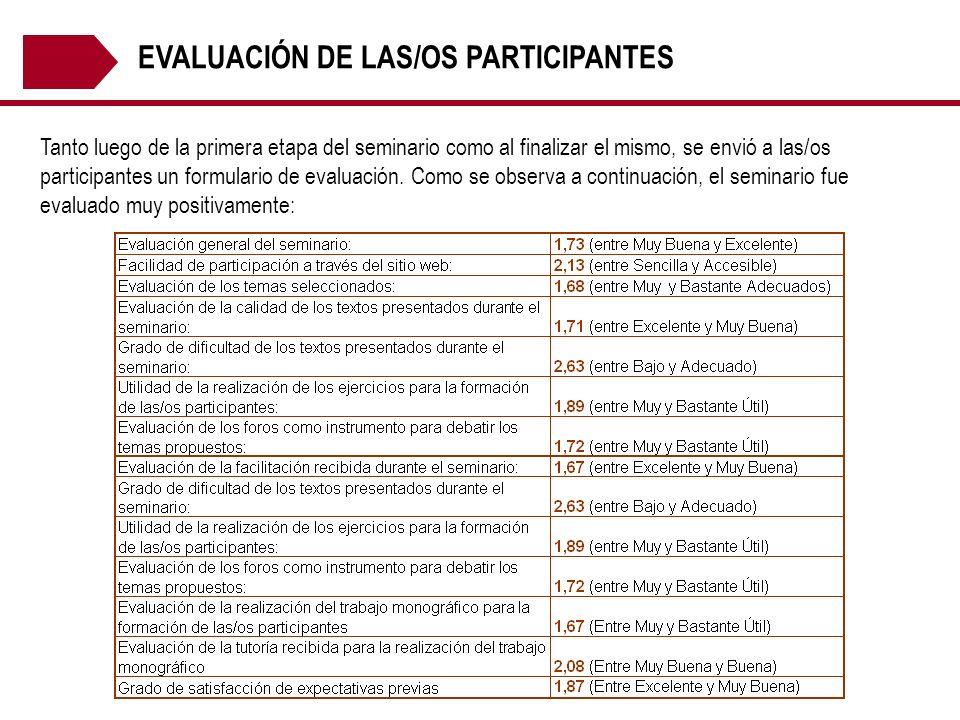 EVALUACIÓN DE LAS/OS PARTICIPANTES Tanto luego de la primera etapa del seminario como al finalizar el mismo, se envió a las/os participantes un formul