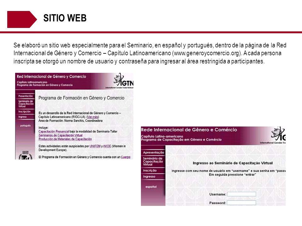 SITIO WEB Se elaboró un sitio web especialmente para el Seminario, en español y portugués, dentro de la página de la Red Internacional de Género y Com