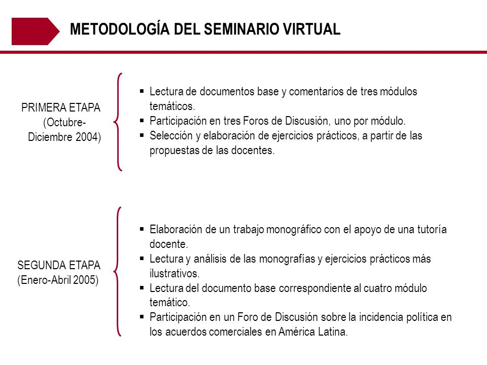 METODOLOGÍA DEL SEMINARIO VIRTUAL PRIMERA ETAPA (Octubre- Diciembre 2004) SEGUNDA ETAPA (Enero-Abril 2005) Lectura de documentos base y comentarios de
