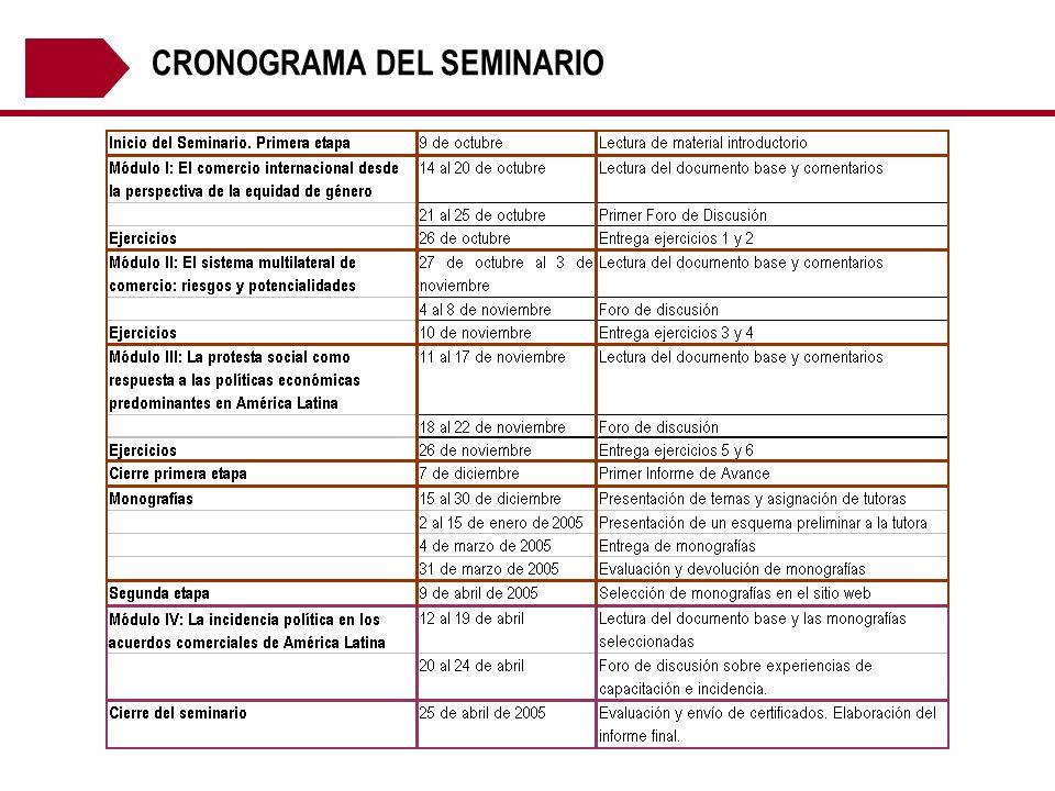 CRONOGRAMA DEL SEMINARIO