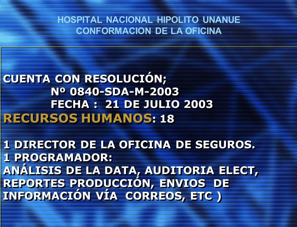 HOSPITAL NACIONAL HIPOLITO UNANUE CONFORMACION DE LA OFICINA CUENTA CON RESOLUCIÓN; Nº 0840-SDA-M-2003 FECHA : 21 DE JULIO 2003 RECURSOS HUMANOS : 18