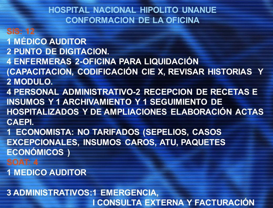 HOSPITAL NACIONAL HIPOLITO UNANUE CONFORMACION DE LA OFICINA SIS: 12 1 MÉDICO AUDITOR 2 PUNTO DE DIGITACION. 4 ENFERMERAS 2-OFICINA PARA LIQUIDACIÓN (