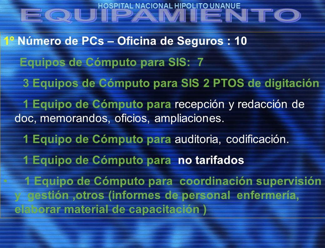 1º Número de PCs – Oficina de Seguros : 10 Equipos de Cómputo para SIS: 7 3 Equipos de Cómputo para SIS 2 PTOS de digitación 1 Equipo de Cómputo para recepción y redacción de doc, memorandos, oficios, ampliaciones.