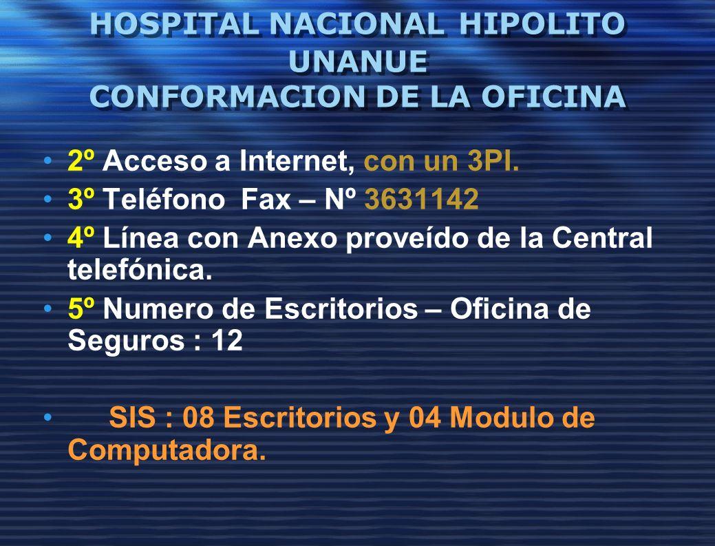 HOSPITAL NACIONAL HIPOLITO UNANUE CONFORMACION DE LA OFICINA 2º Acceso a Internet, con un 3PI. 3º TeléfonoFax – Nº 3631142 4º Línea con Anexo proveído