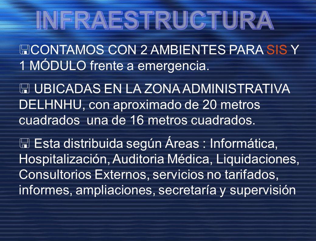 PROCESO DE ATENCION CONSULTA EXTERNA FACTURACION SUPERVISIÓN Y AUDITORIA EMERGENCIA PRE-AUDITORIA BASE DE DATOS COBRANZA DE FACTURAS