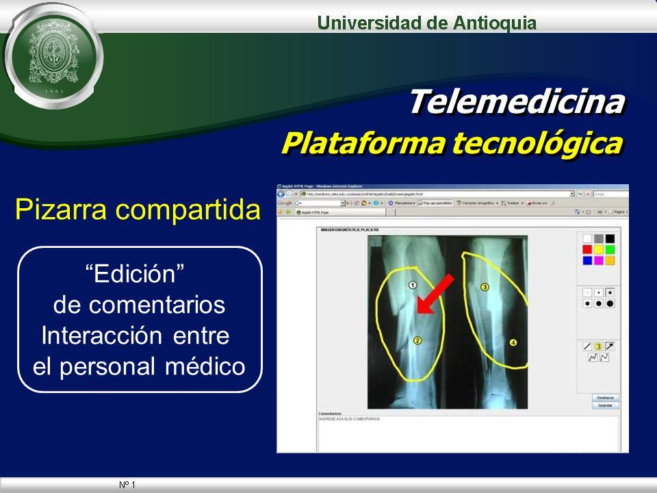 Pizarra compartida Telemedicina Plataforma tecnológica Edición de comentarios Interacción entre el personal médico