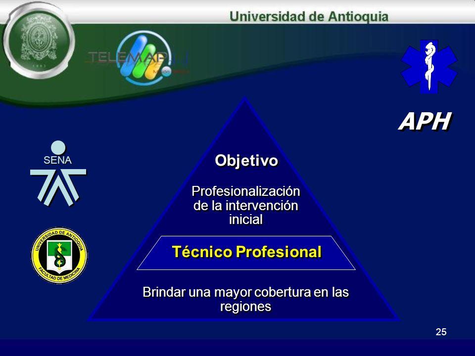 25 APH Técnico Profesional SENA Profesionalización de la intervención inicial Objetivo Brindar una mayor cobertura en las regiones