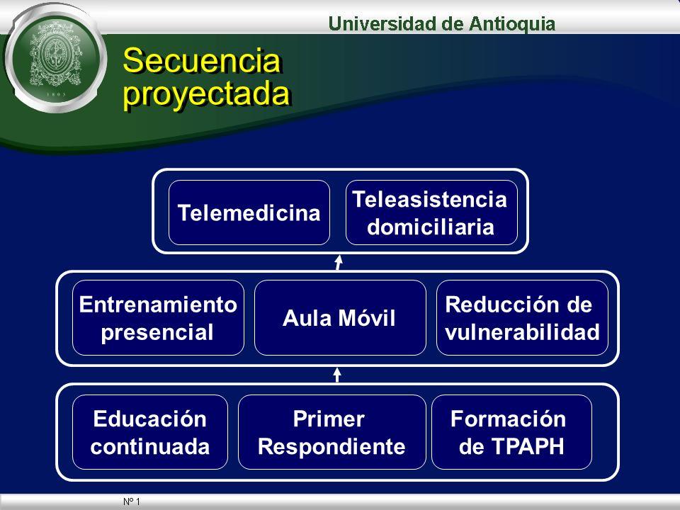 Secuencia proyectada Secuencia proyectada Aula Móvil Telemedicina Educación continuada Entrenamiento presencial Reducción de vulnerabilidad Teleasiste