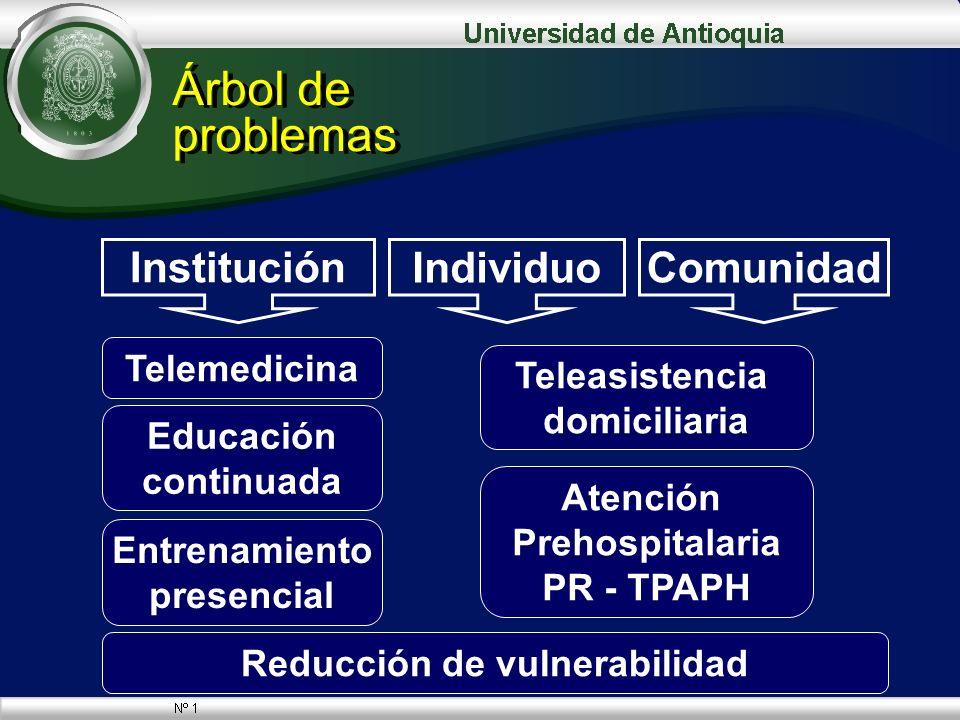 Árbol de problemas Árbol de problemas IndividuoComunidad Institución Teleasistencia domiciliaria Atención Prehospitalaria PR - TPAPH Telemedicina Educ