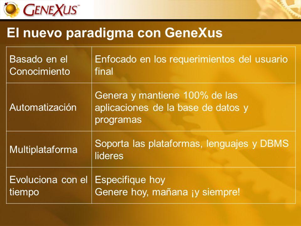 El nuevo paradigma con GeneXus Basado en el Conocimiento Enfocado en los requerimientos del usuario final Automatización Genera y mantiene 100% de las