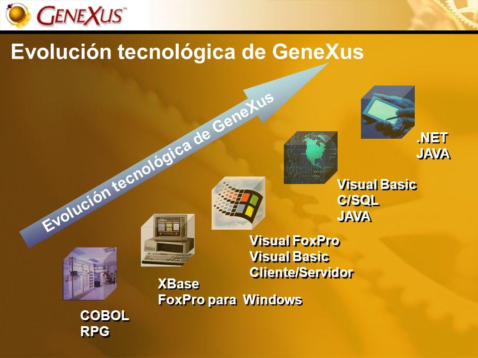 COBOL RPG COBOL RPG XBase FoxPro para Windows XBase FoxPro para Windows Visual FoxPro Visual Basic Cliente/Servidor Visual FoxPro Visual Basic Cliente