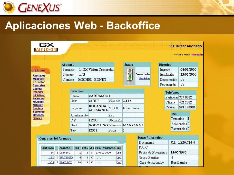 Aplicaciones Web - Backoffice