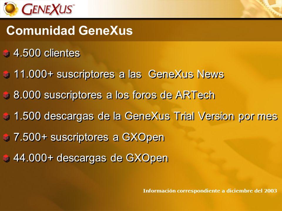 Comunidad GeneXus 4.500 clientes 11.000+ suscriptores a las GeneXus News 8.000 suscriptores a los foros de ARTech 1.500 descargas de la GeneXus Trial