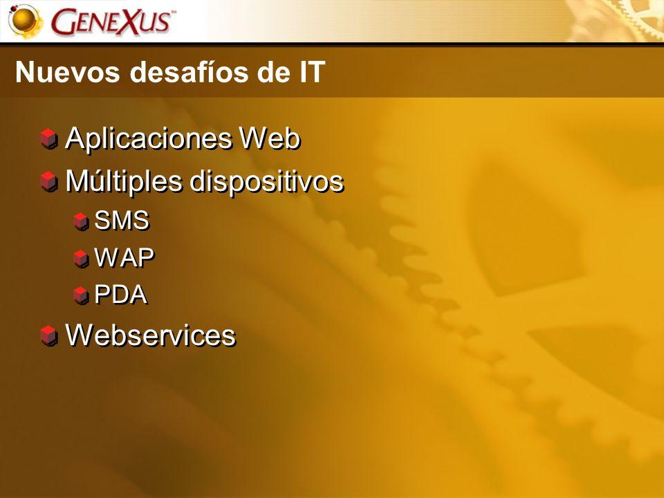 Nuevos desafíos de IT Aplicaciones Web Múltiples dispositivos SMS WAP PDA Webservices Aplicaciones Web Múltiples dispositivos SMS WAP PDA Webservices