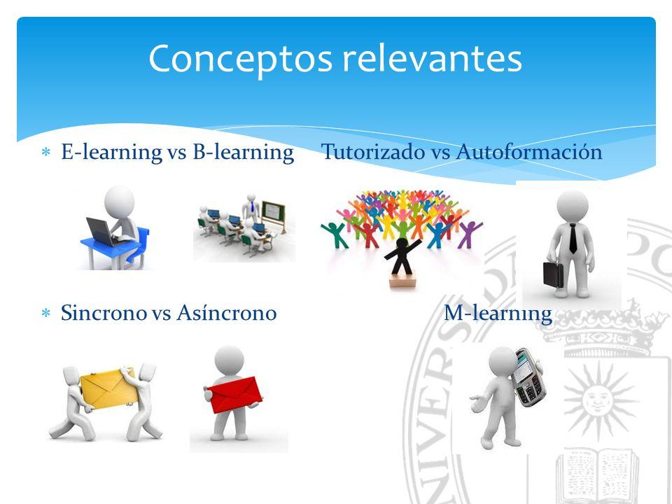 E-learning vs B-learning Tutorizado vs Autoformación Sincrono vs AsíncronoM-learning Conceptos relevantes