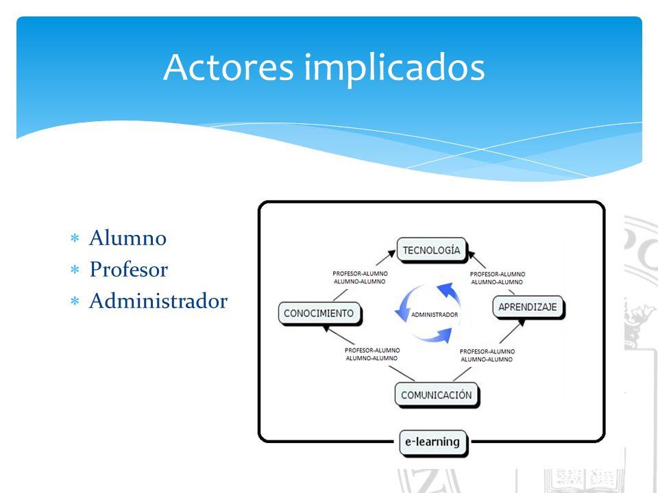 Alumno Profesor Administrador Actores implicados