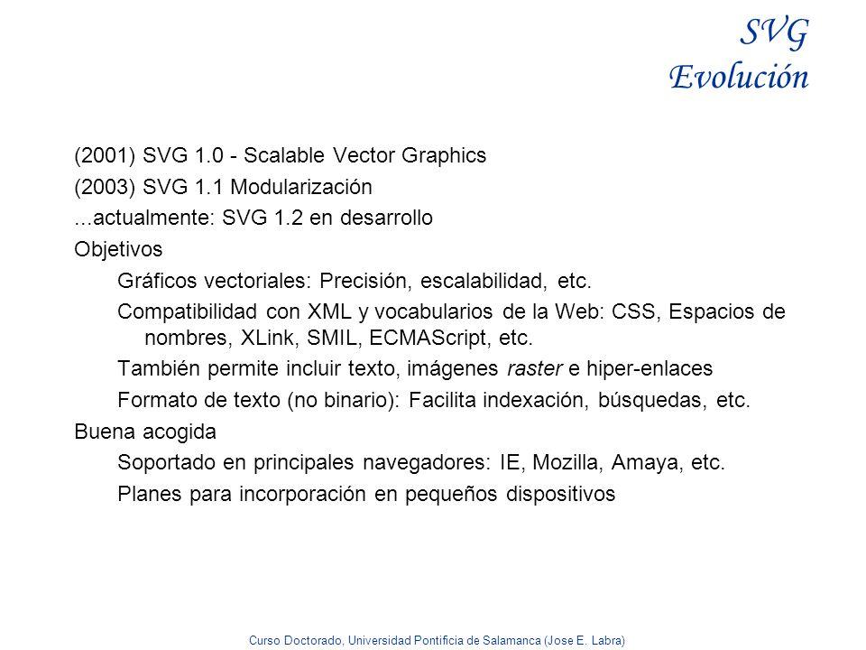 Curso Doctorado, Universidad Pontificia de Salamanca (Jose E. Labra) SVG Evolución (2001) SVG 1.0 - Scalable Vector Graphics (2003) SVG 1.1 Modulariza