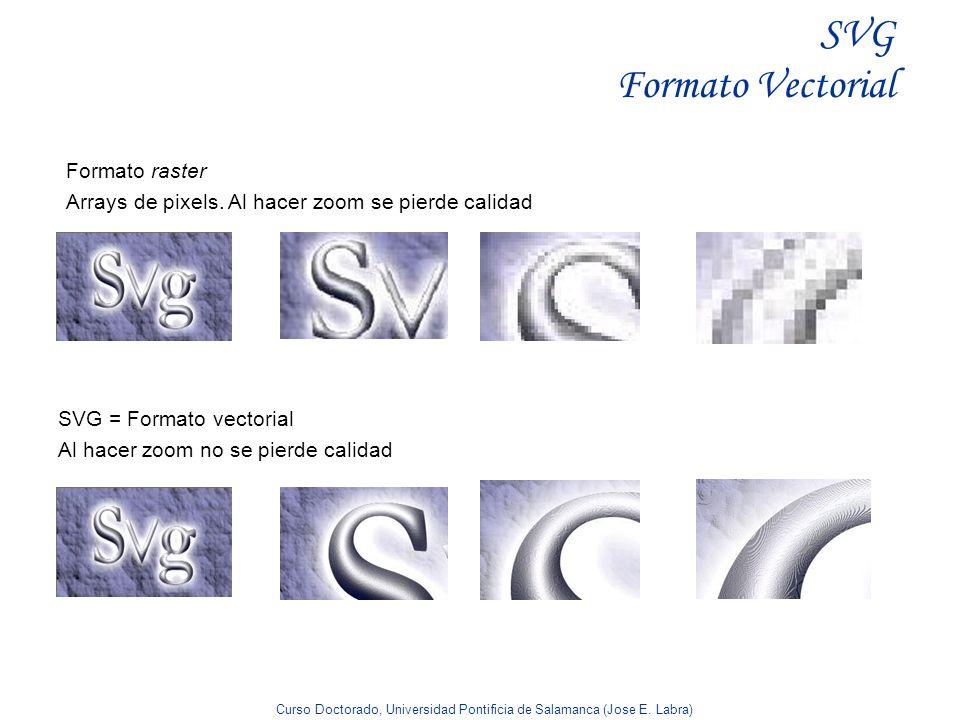 Curso Doctorado, Universidad Pontificia de Salamanca (Jose E. Labra) SVG Formato Vectorial Formato raster Arrays de pixels. Al hacer zoom se pierde ca