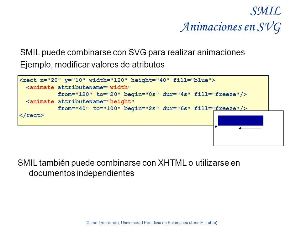 Curso Doctorado, Universidad Pontificia de Salamanca (Jose E. Labra) SMIL Animaciones en SVG SMIL puede combinarse con SVG para realizar animaciones E