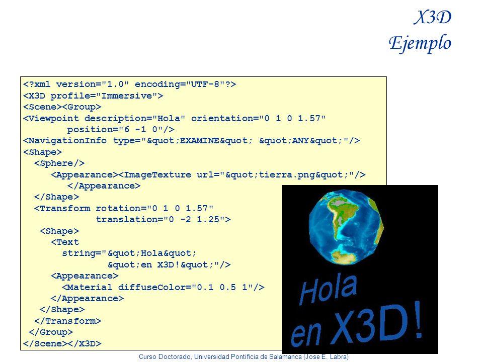 Curso Doctorado, Universidad Pontificia de Salamanca (Jose E. Labra) X3D Ejemplo <Viewpoint description=