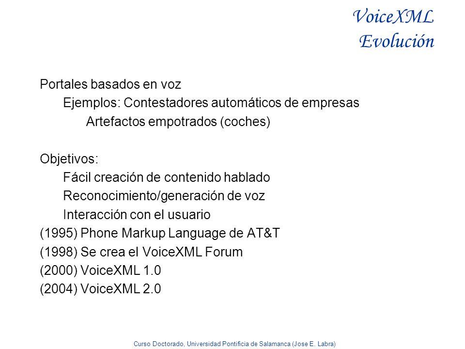 Curso Doctorado, Universidad Pontificia de Salamanca (Jose E. Labra) VoiceXML Evolución Portales basados en voz Ejemplos: Contestadores automáticos de