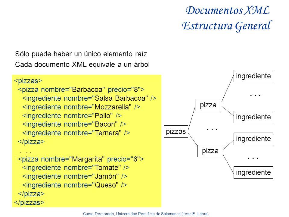 Curso Doctorado, Universidad Pontificia de Salamanca (Jose E. Labra) Documentos XML Estructura General Sólo puede haber un único elemento raíz Cada do