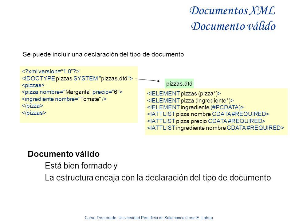 Curso Doctorado, Universidad Pontificia de Salamanca (Jose E. Labra) Documentos XML Documento válido Se puede incluir una declaración del tipo de docu