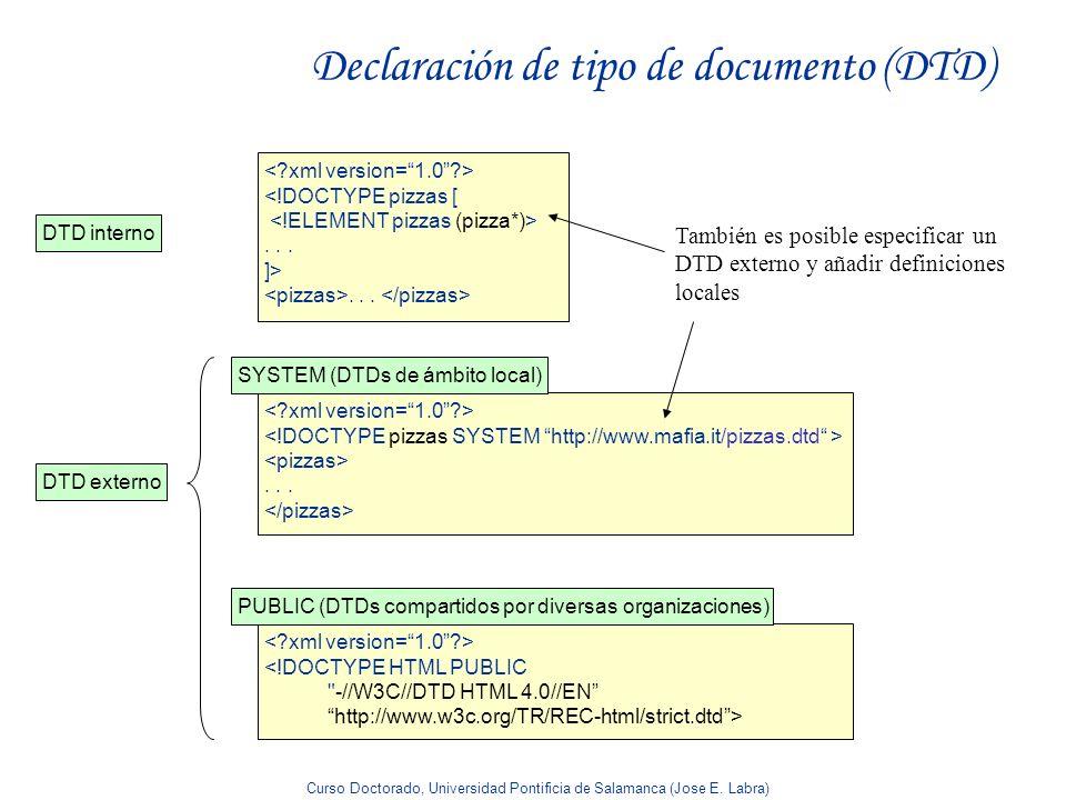 Curso Doctorado, Universidad Pontificia de Salamanca (Jose E. Labra) Declaración de tipo de documento (DTD)... <!DOCTYPE pizzas [... ]>... DTD interno