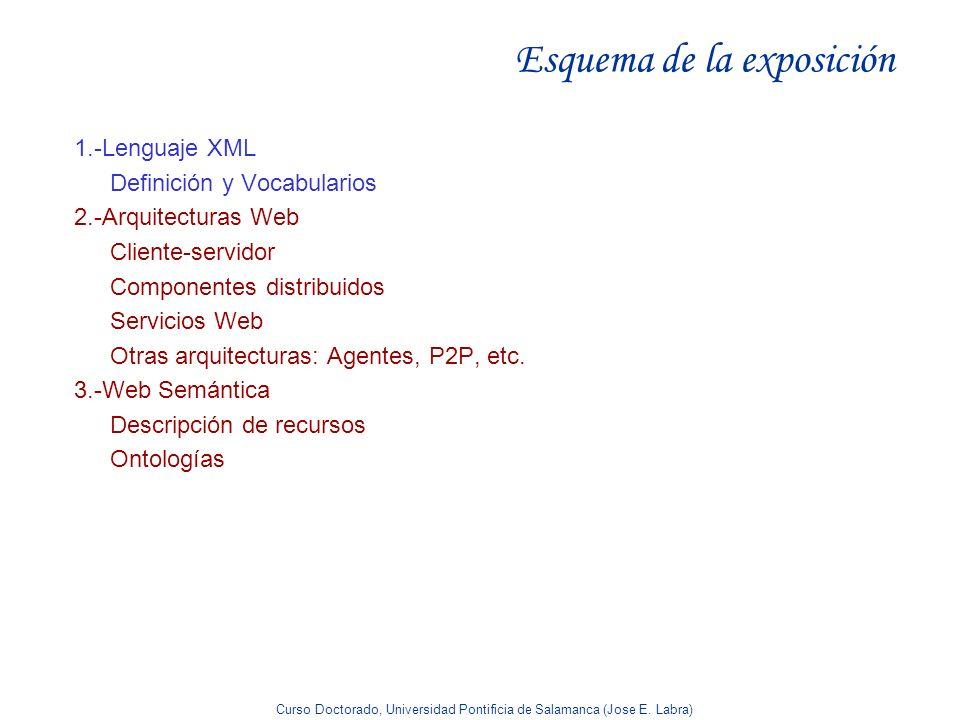 Curso Doctorado, Universidad Pontificia de Salamanca (Jose E. Labra) Esquema de la exposición 1.-Lenguaje XML Definición y Vocabularios 2.-Arquitectur
