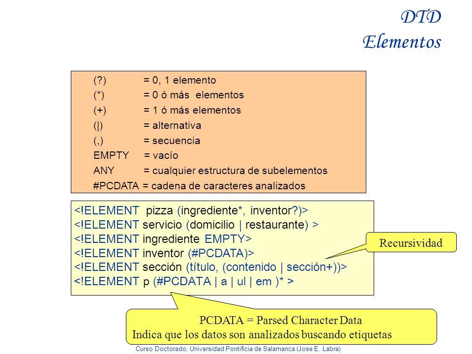 Curso Doctorado, Universidad Pontificia de Salamanca (Jose E. Labra) DTD Elementos (?) = 0, 1 elemento (*) = 0 ó más elementos (+) = 1 ó más elementos